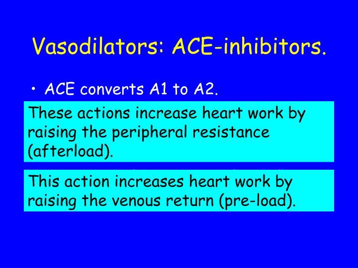 Vasodilators: ACE-inhibitors.