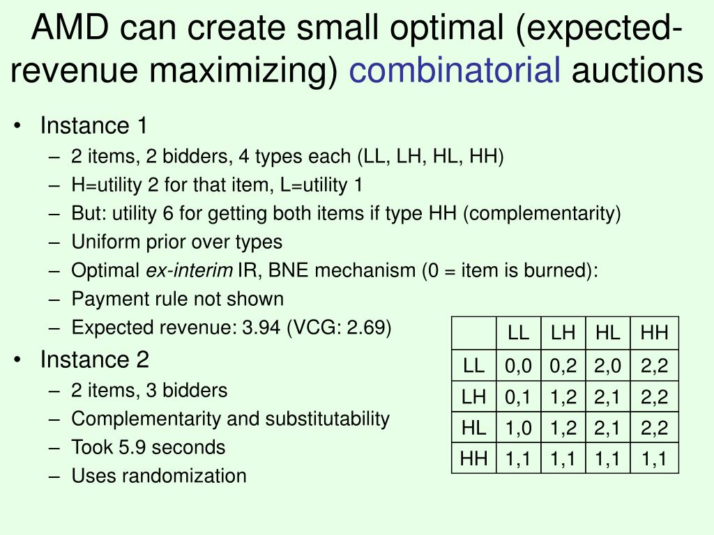 AMD can create small optimal (expected-revenue maximizing)