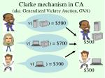 clarke mechanism in ca aka generalized vickrey auction gva