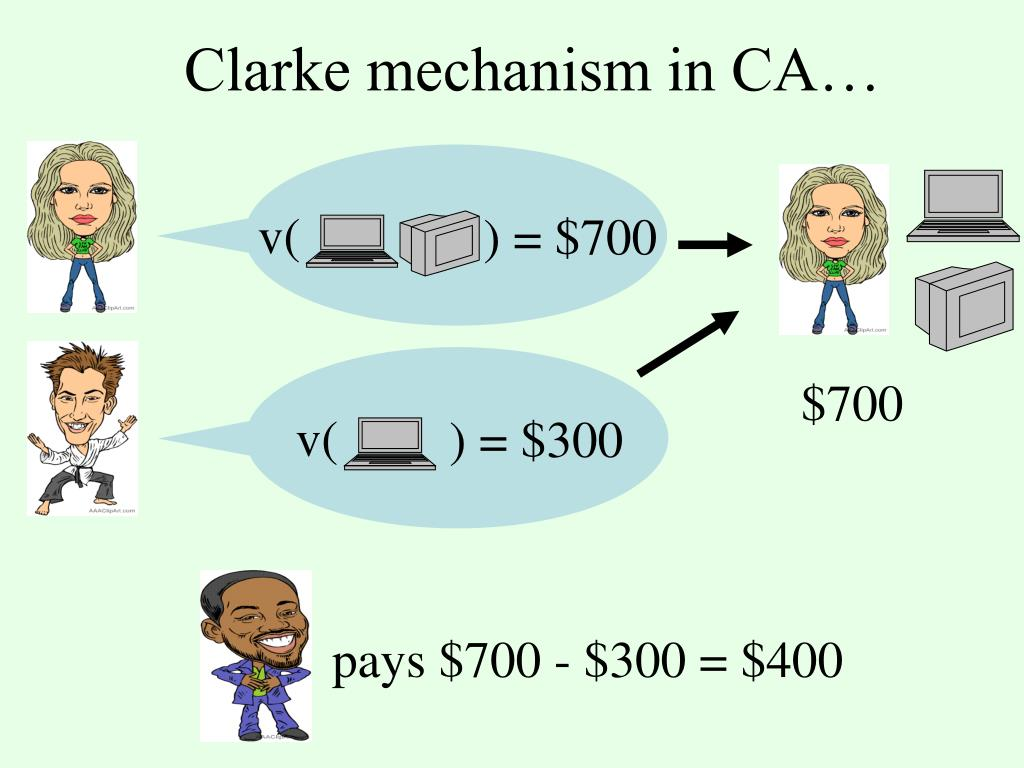 Clarke mechanism in CA…