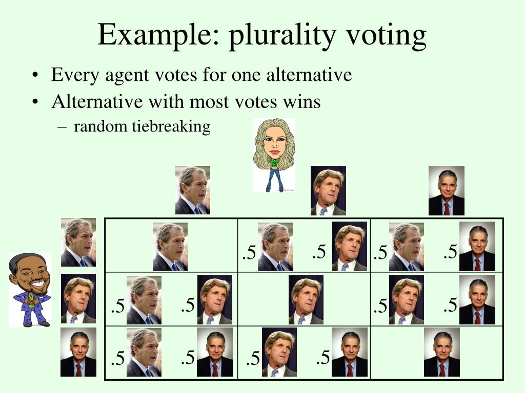 Example: plurality voting