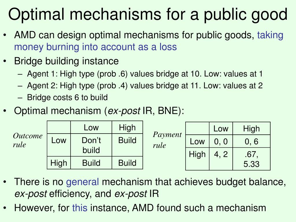 Optimal mechanisms for a public good