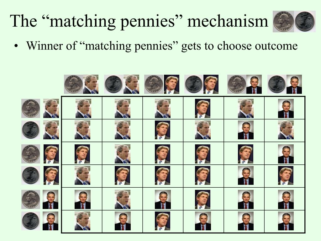 "The ""matching pennies"" mechanism"
