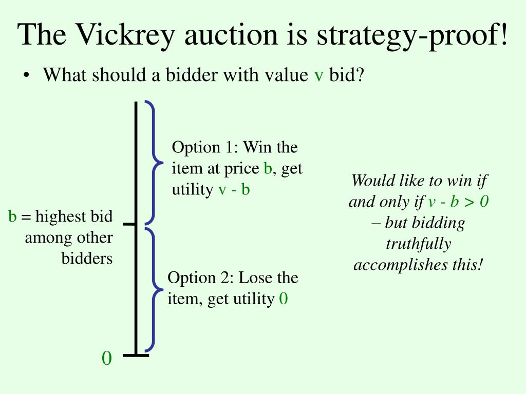 The Vickrey auction is strategy-proof!