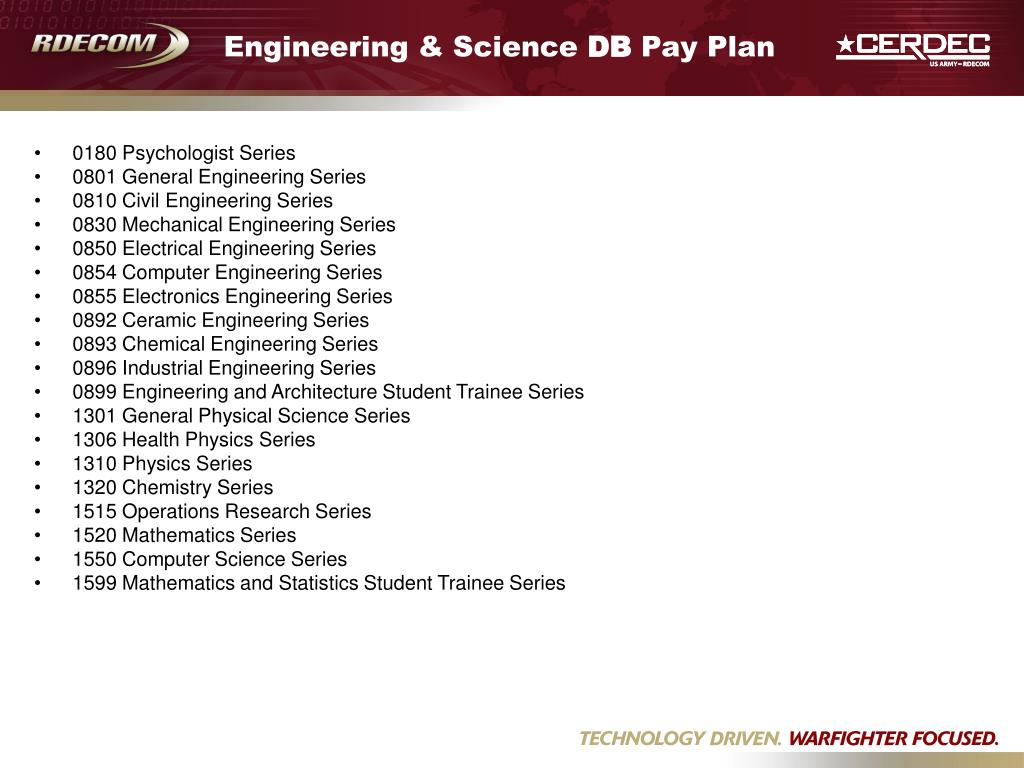 Engineering & Science