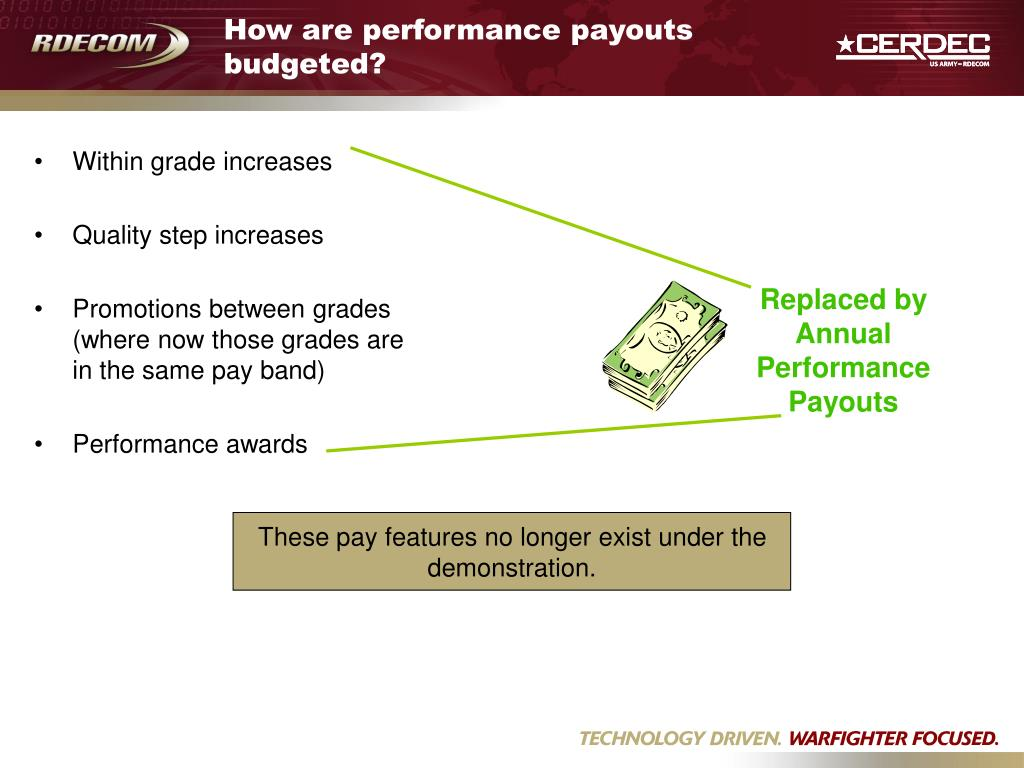 How are performance payouts budgeted?