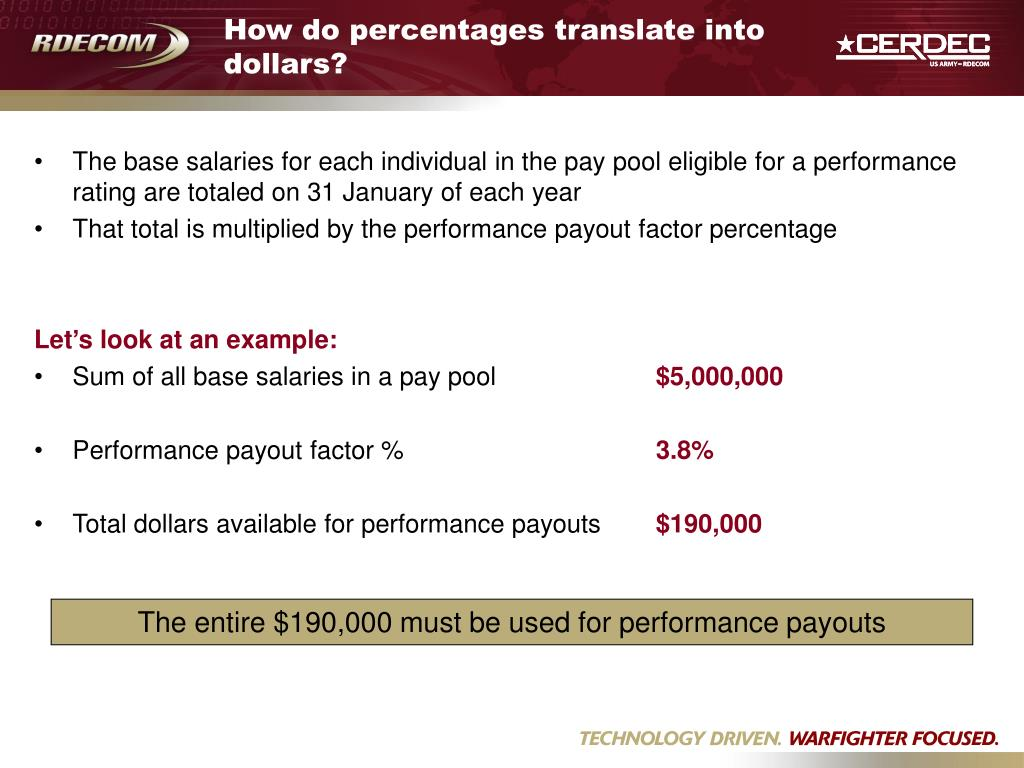 How do percentages translate into dollars?