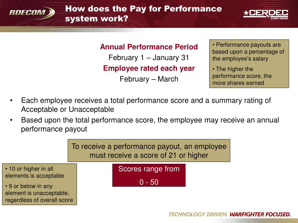 How does the Pay for Performance system work?