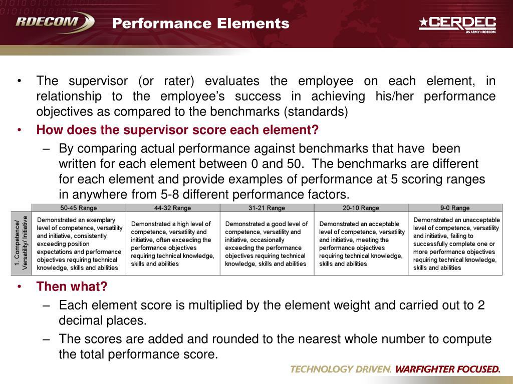 Performance Elements