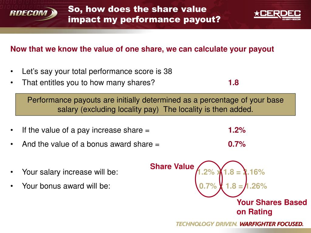 So, how does the share value