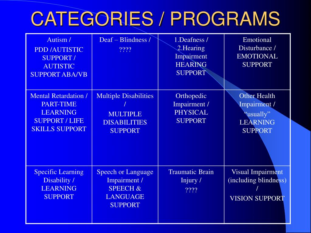 CATEGORIES / PROGRAMS