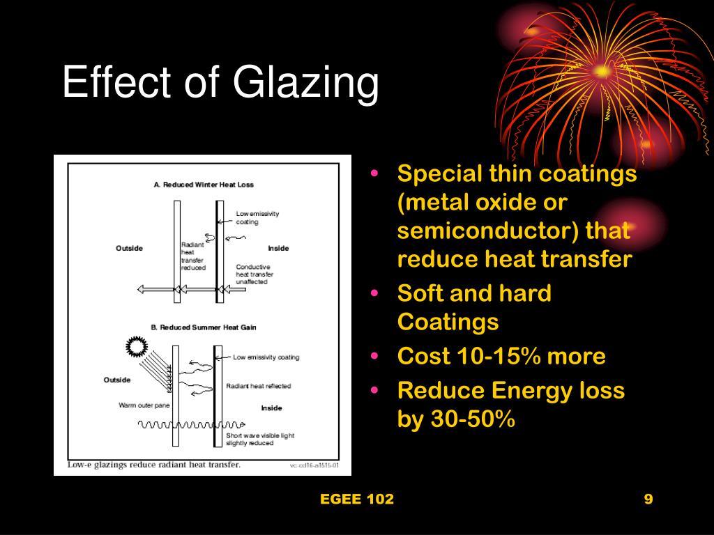 Effect of Glazing