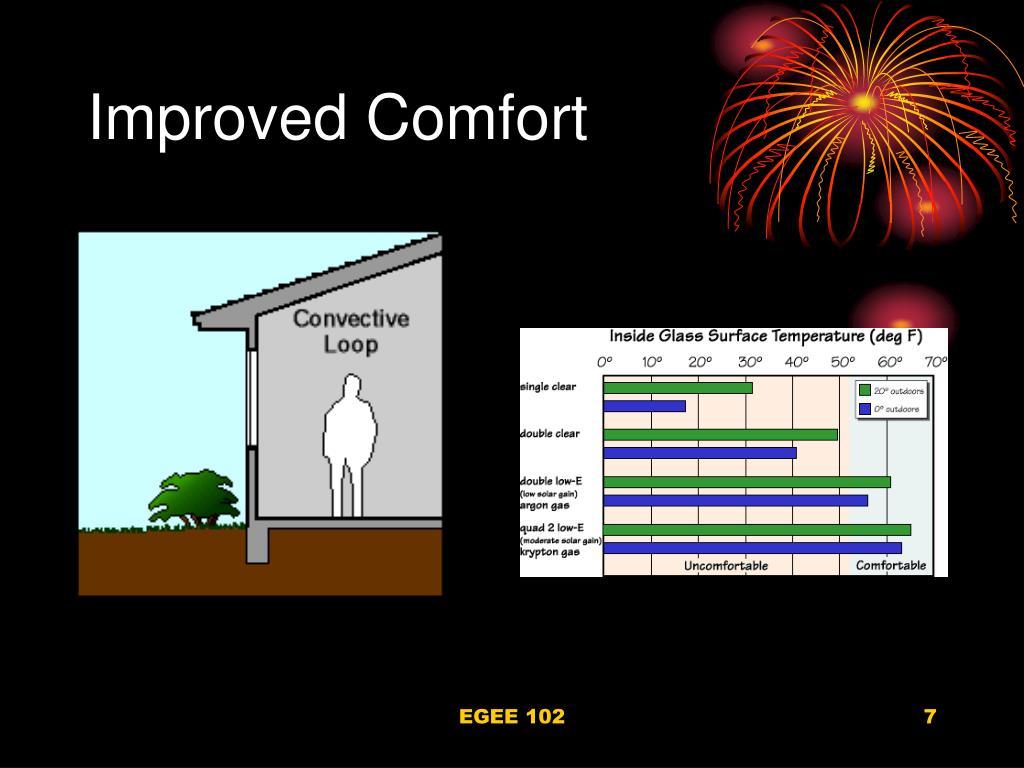Improved Comfort