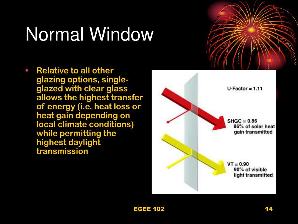 Normal Window