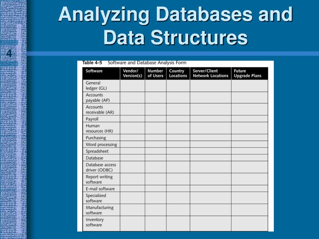 Analyzing Databases and Data Structures