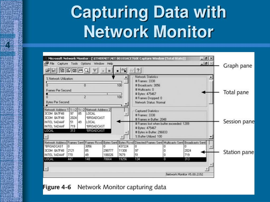 Capturing Data with Network Monitor