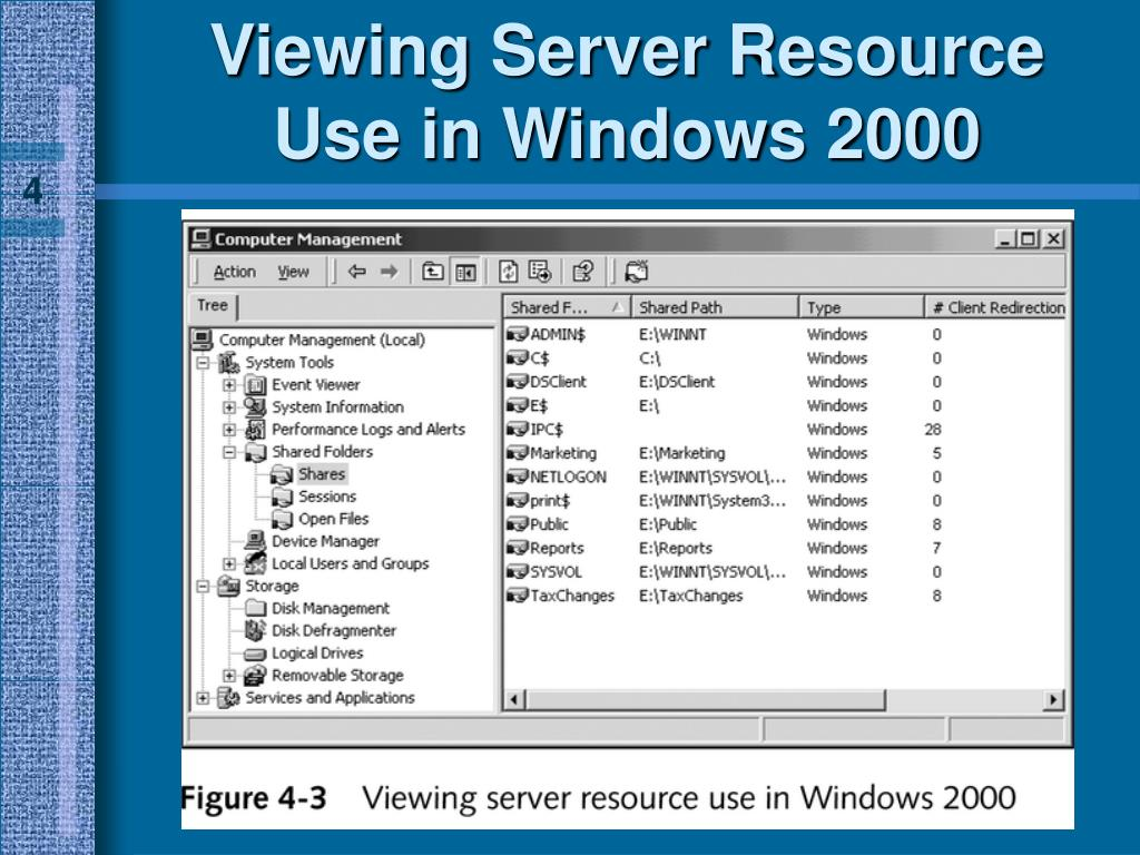 Viewing Server Resource Use in Windows 2000