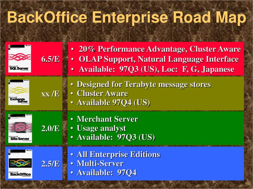 BackOffice Enterprise Road Map