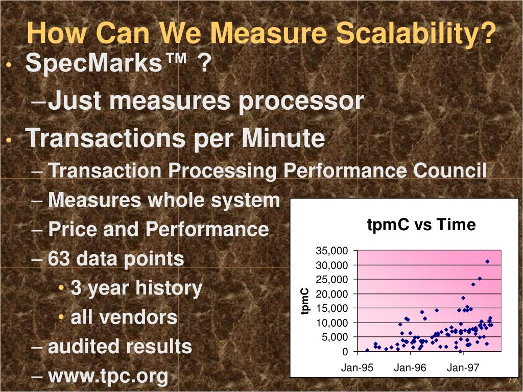 How Can We Measure Scalability?