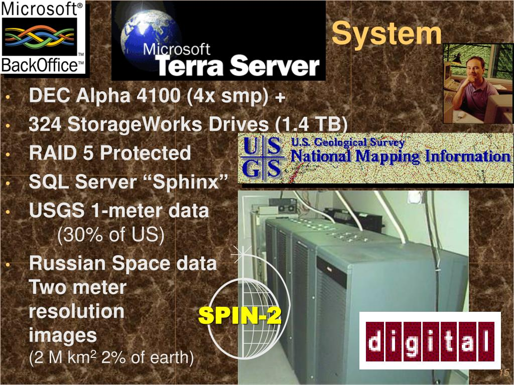 TerraServer System