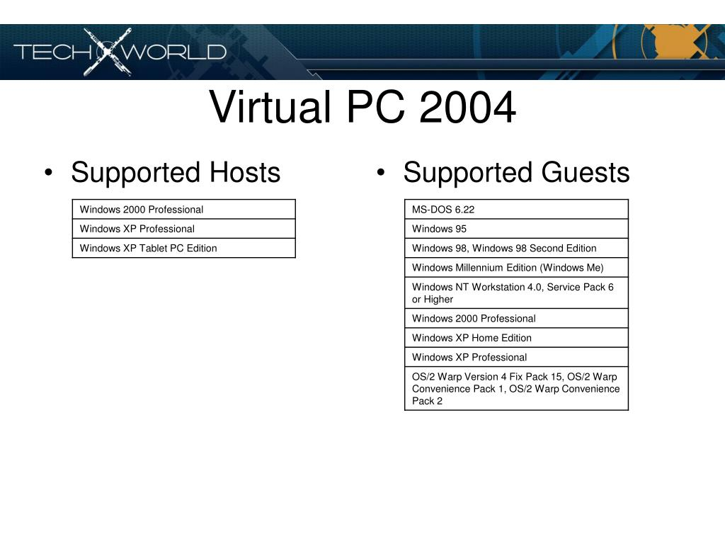 Supported Hosts
