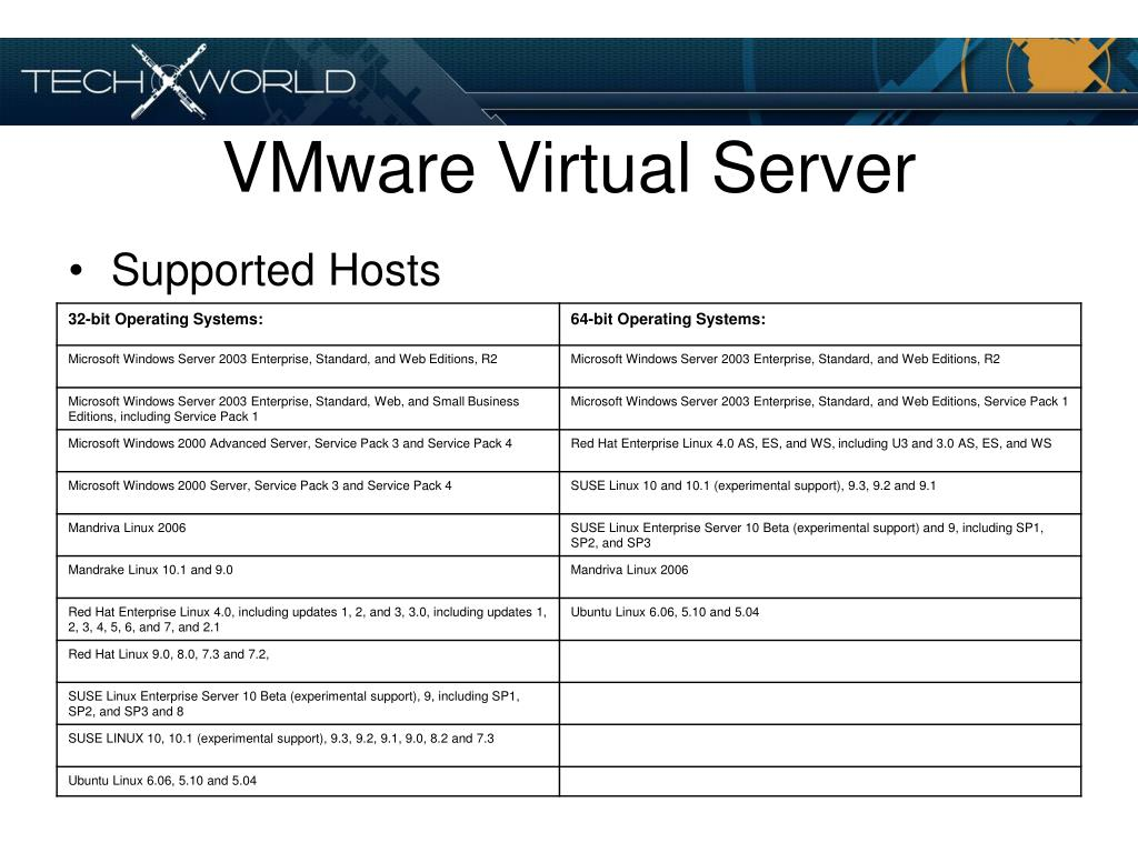 VMware Virtual Server