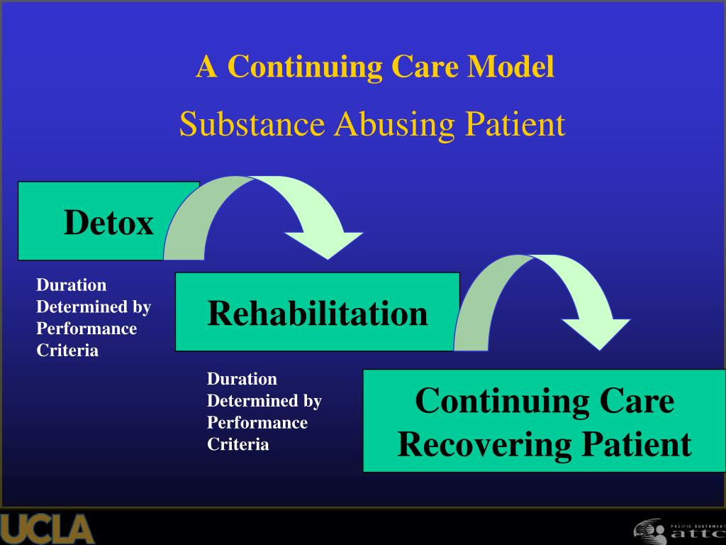 A Continuing Care Model