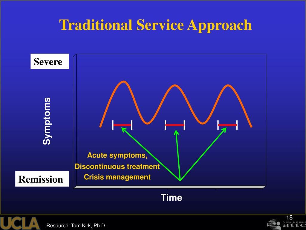 Traditional Service Approach
