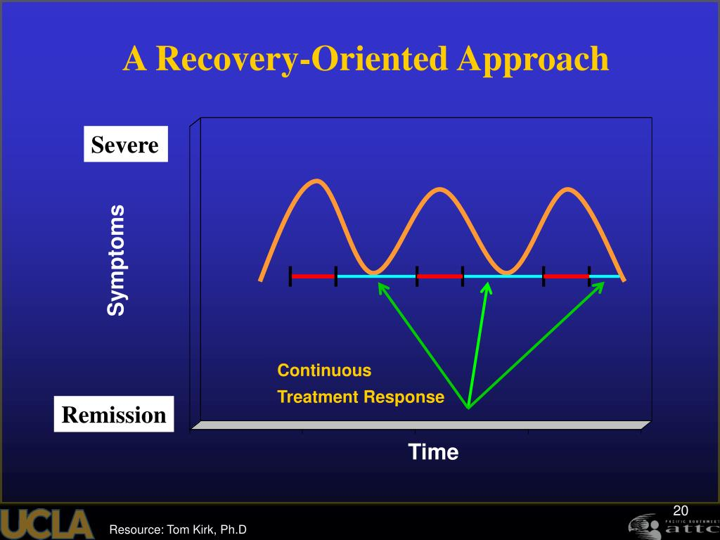 A Recovery-Oriented Approach