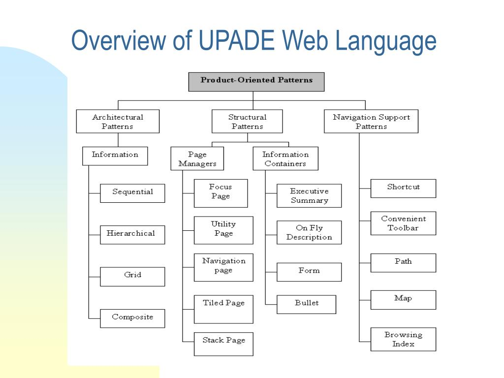 Overview of UPADE Web Language