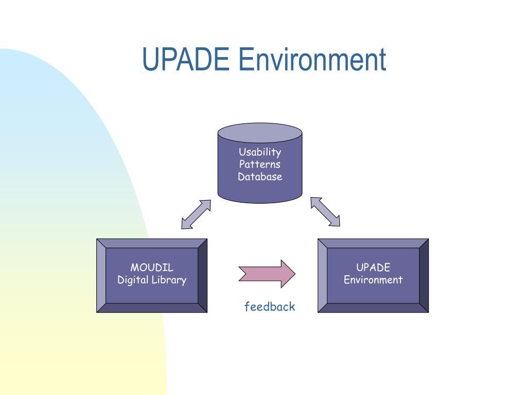 Usability Patterns Database