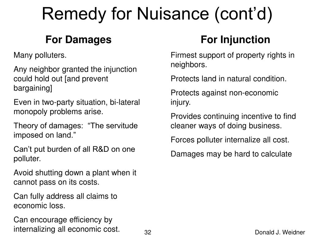 Remedy for Nuisance (cont'd)