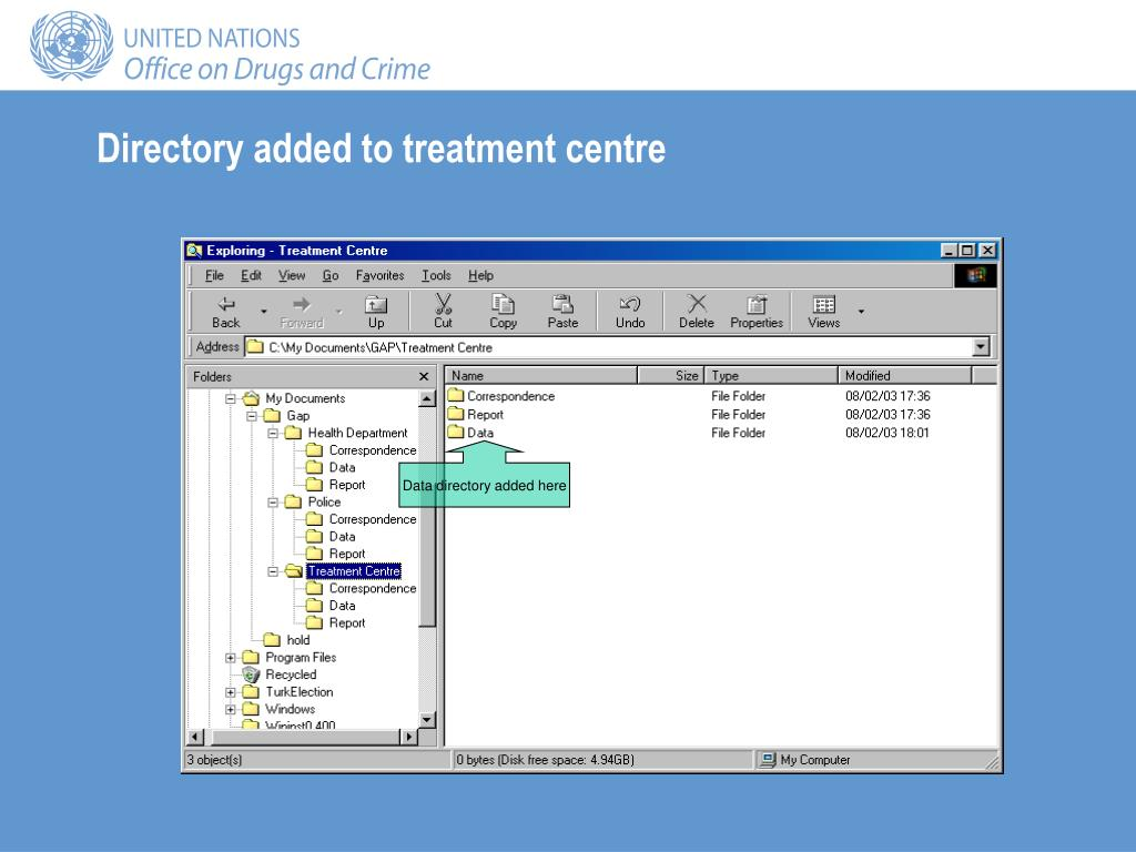 Directory added to treatment centre