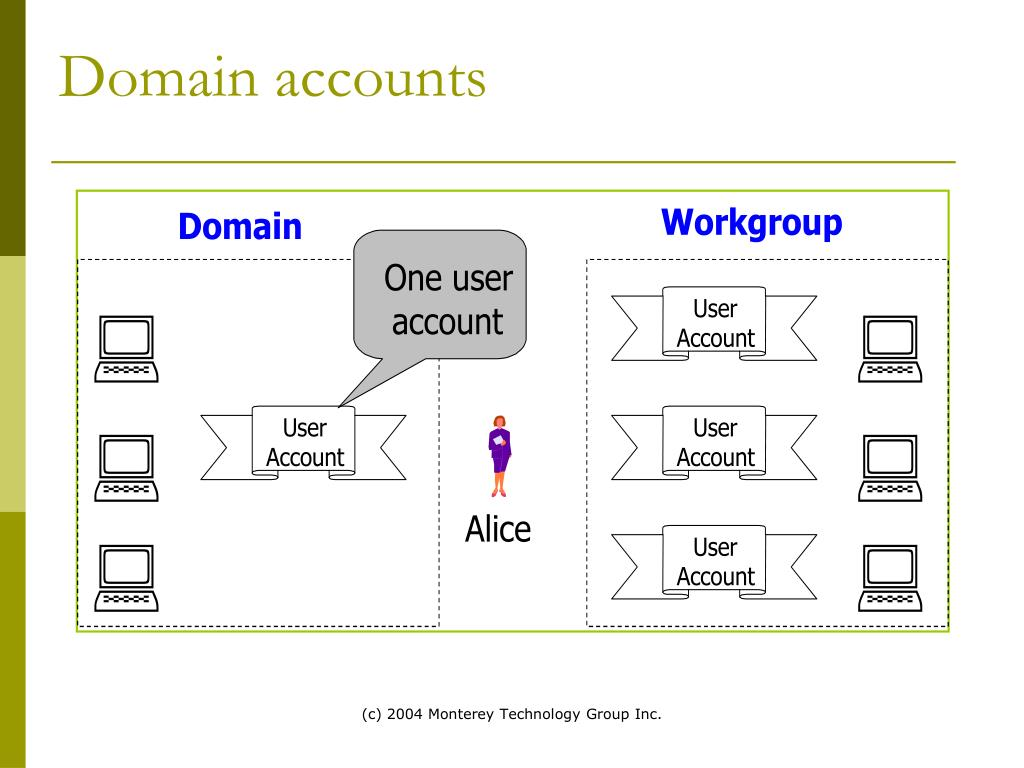 Domain accounts