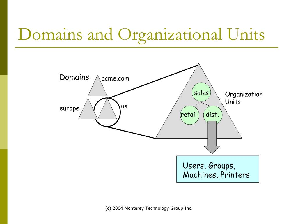 Domains and Organizational Units