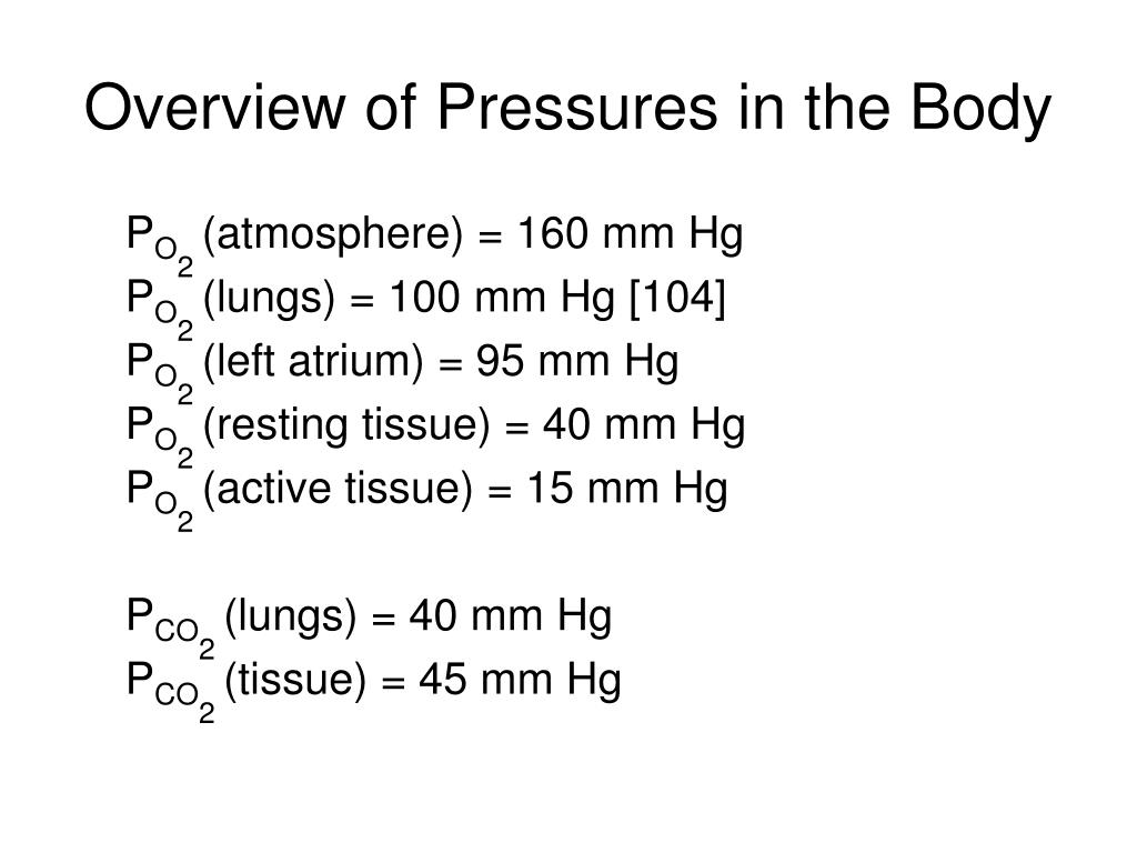 Overview of Pressures in the Body