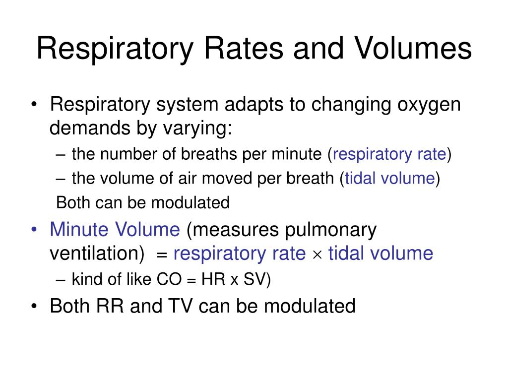 Respiratory Rates and Volumes