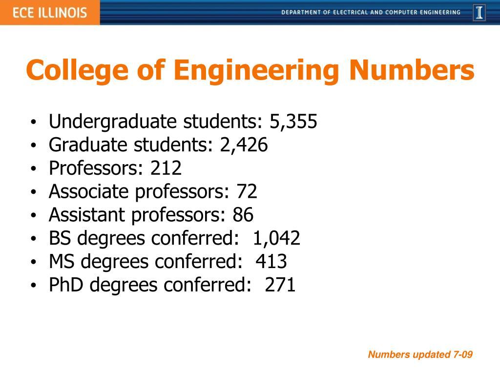 College of Engineering Numbers
