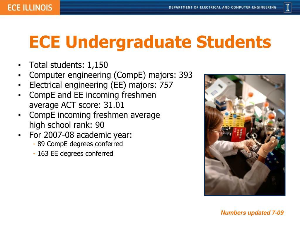 ECE Undergraduate Students