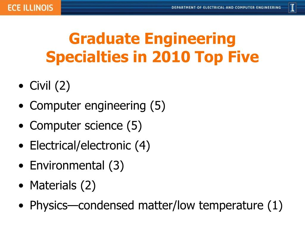 Graduate Engineering