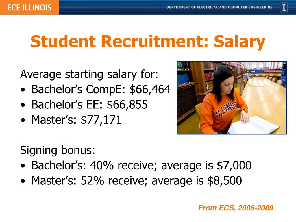 Student Recruitment: Salary