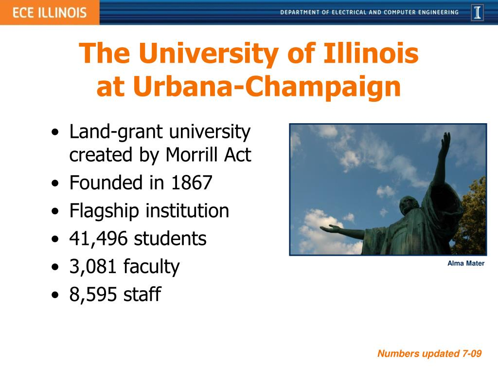 Land-grant university created by Morrill Act