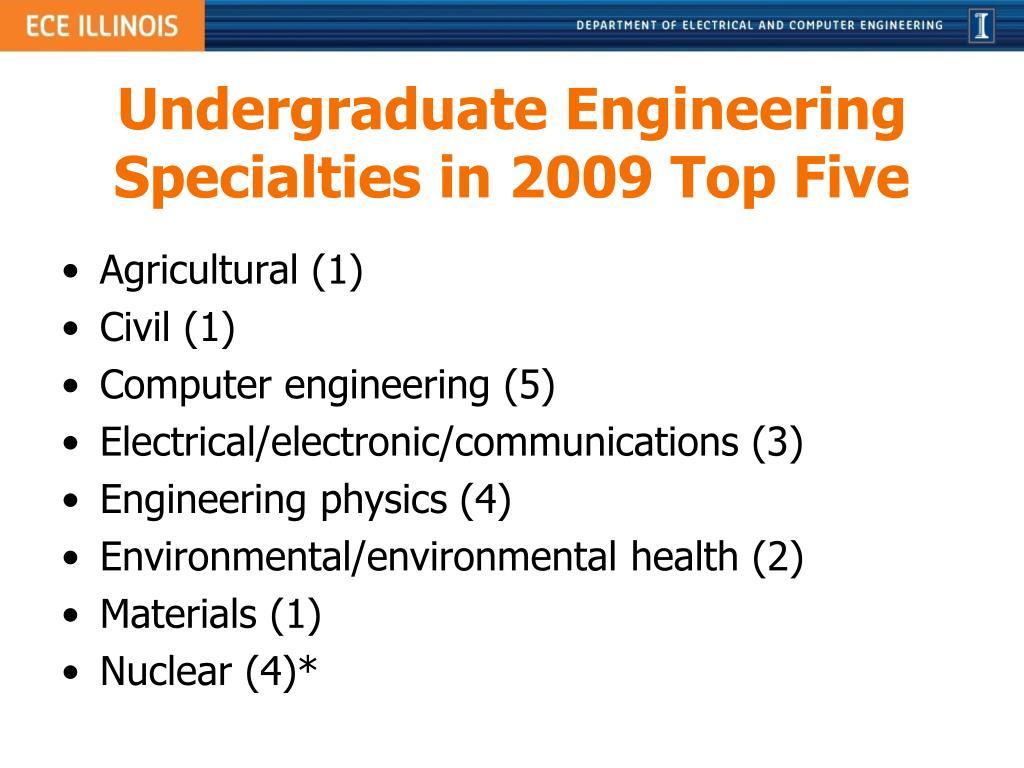 Undergraduate Engineering Specialties in 2009 Top Five