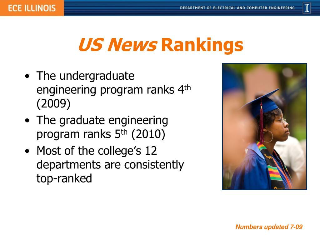 The undergraduate engineering program ranks 4