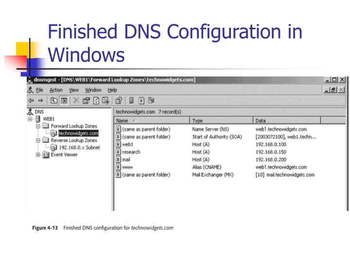 Finished DNS Configuration in Windows