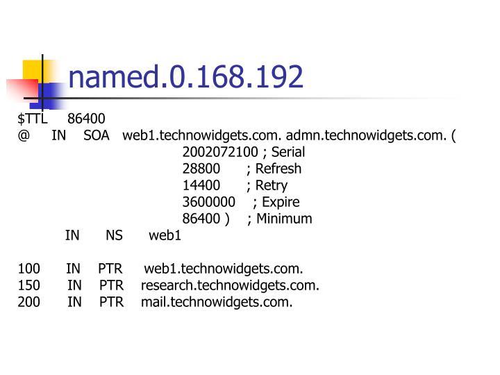 named.0.168.192