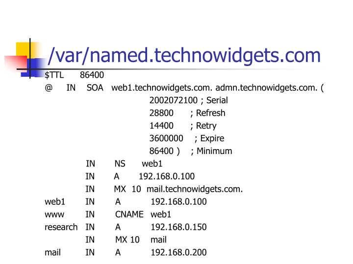 /var/named.technowidgets.com