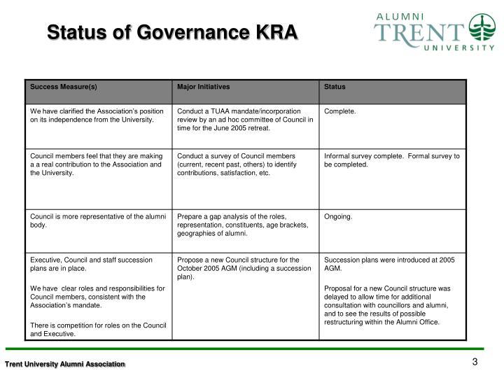Status of Governance KRA
