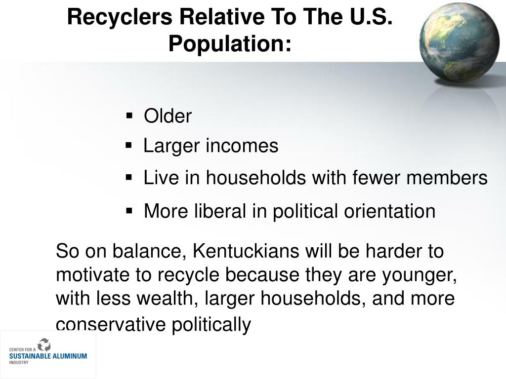 Recyclers Relative To The U.S. Population:
