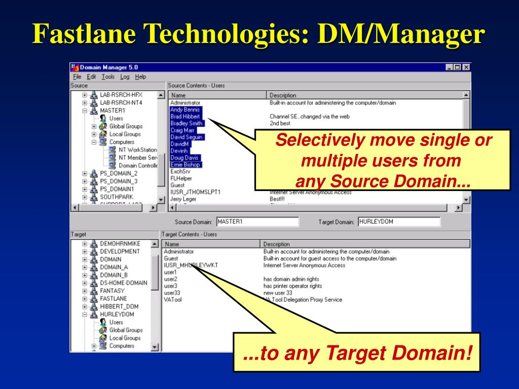 Fastlane Technologies: DM/Manager